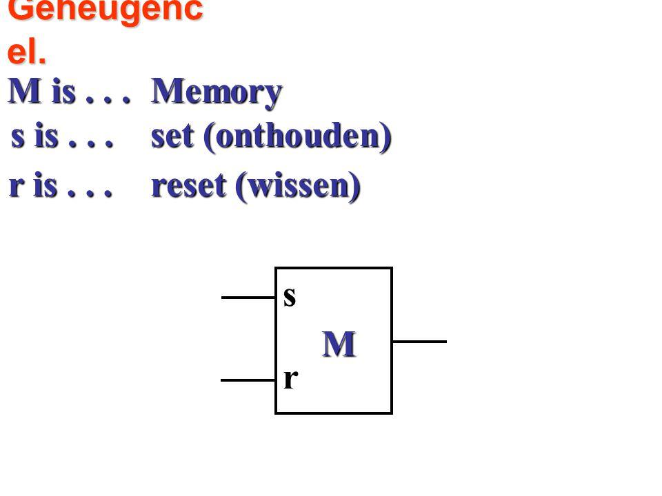 Geheugenc el. M is... Memory M r s s is... set (onthouden) r is... reset (wissen)