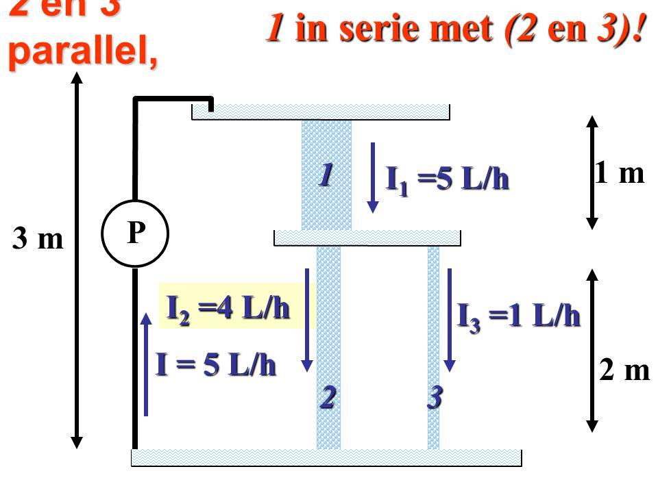 2 en 3 parallel, I 1 =5 L/h I 2 =5 L/h I 3 =1 L/h I 2 =4 L/h 3 m P I = 5 L/h 2 m 1 m 1 2 3 1 in serie met (2 en 3)!