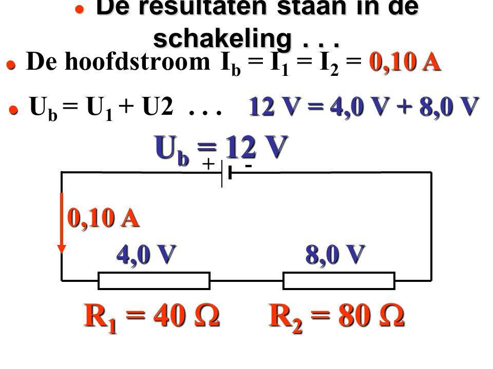 Ub = U1 + U2... + - U b = 12 V R 1 = 40  R 2 = 80  De hoofdstroom Ib = I1 = I2 = 0,10 A 0,10 A 4,0 V 8,0 V 12 V = 4,0 V + 8,0 V De resultaten staan