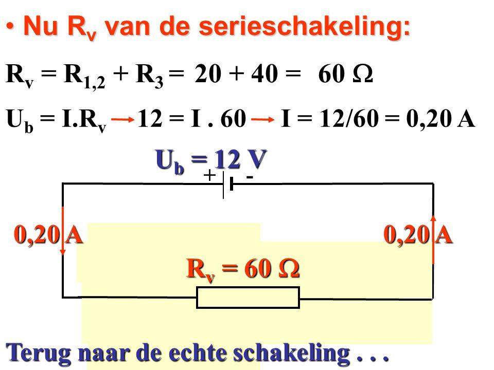 R 3 = 40  R 2 = 60  R 1 = 30  + - U b = 12 V R 1,2 = 20  Nu R v van de serieschakeling: Nu R v van de serieschakeling: R v = R 1,2 + R 3 = R v = R