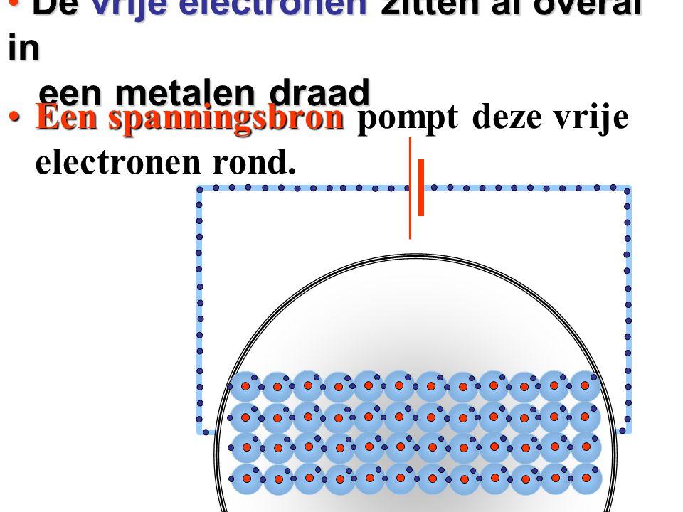 De vrije electronen zitten al overal in een metalen draad De vrije electronen zitten al overal in een metalen draad Een spanningsbron pompt deze vrije