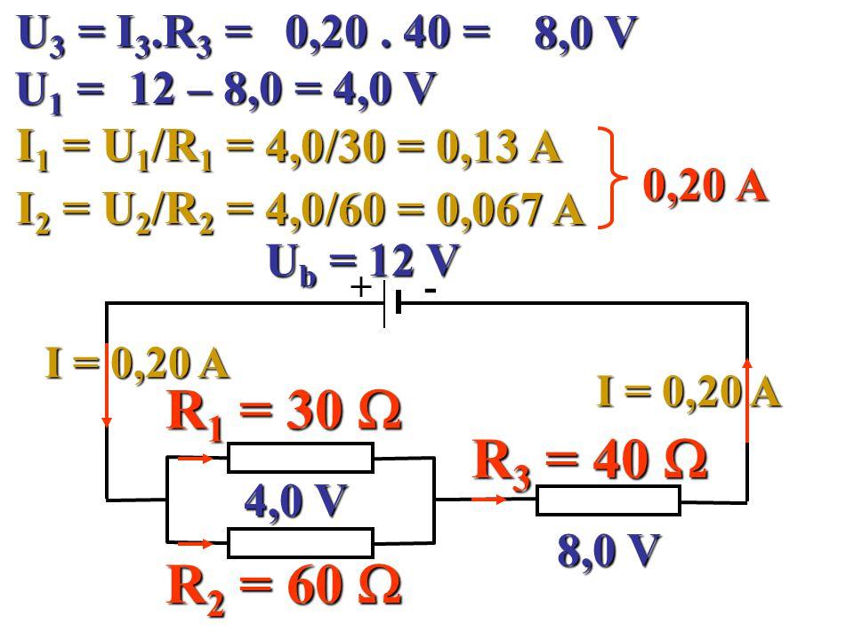 U 3 = I 3.R 3 = + - R 1 = 30  R 2 = 60  U b = 12 V R 3 = 40  I = 0,20 A 0,20. 40 = 8,0 V U1 =U1 =U1 =U1 = 12 – 8,0 = 4,0 V 8,0 V 4,0 V I 1 = U 1 /R