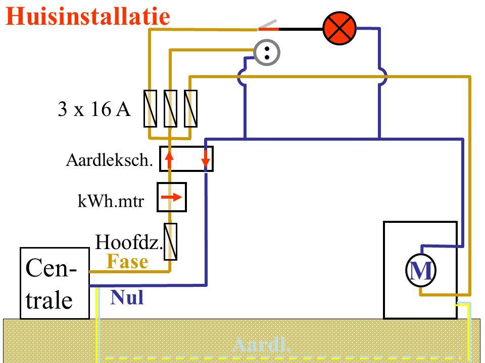 Huisinstallatie 3 x 16 A M Cen- trale Hoofdz. Aardleksch. kWh.mtr Aardl. Nul Fase