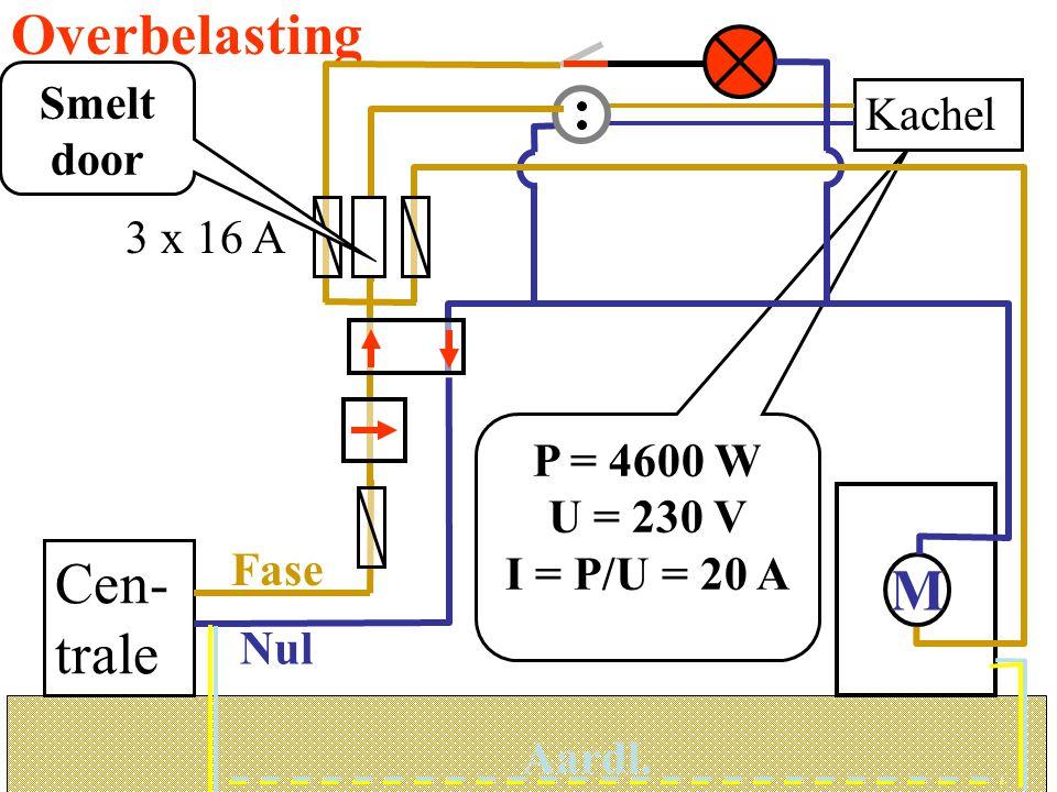 Overbelasting P = 4600 W U = 230 V I = P/U = 20 A Kachel Aardl. 3 x 16 A M Cen- trale Nul Fase Aardl. Smelt door