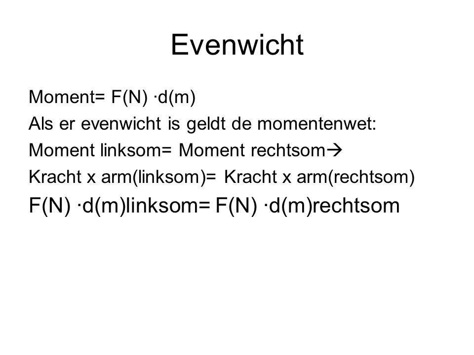 Evenwicht Moment= F(N) ∙d(m) Als er evenwicht is geldt de momentenwet: Moment linksom= Moment rechtsom  Kracht x arm(linksom)= Kracht x arm(rechtsom) F(N) ∙d(m)linksom= F(N) ∙d(m)rechtsom