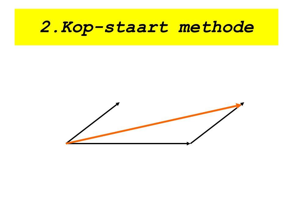 2.Kop-staart methode
