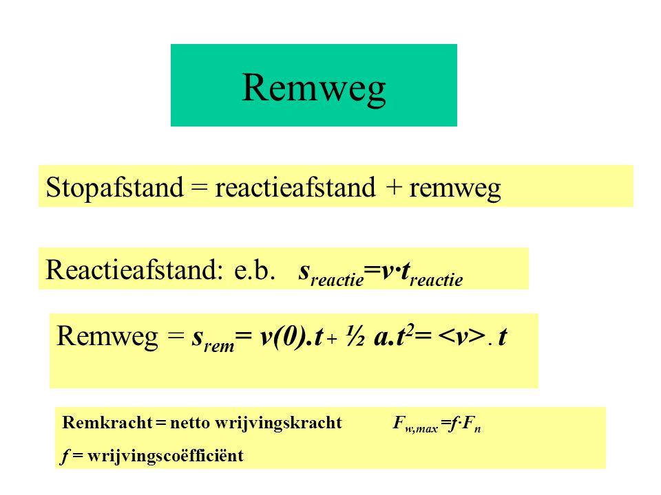 Remweg Stopafstand = reactieafstand + remweg Reactieafstand: e.b.