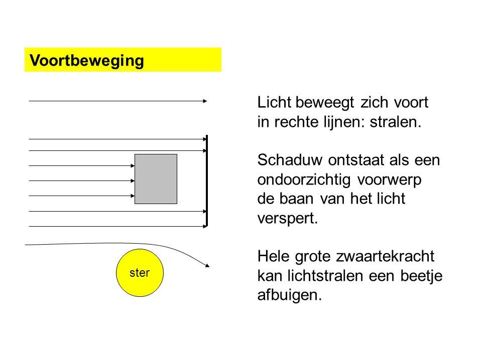 3 constructiestralen De controlestraal gaat voor de lens door het brandpunt en na de lens evenwijdig verder