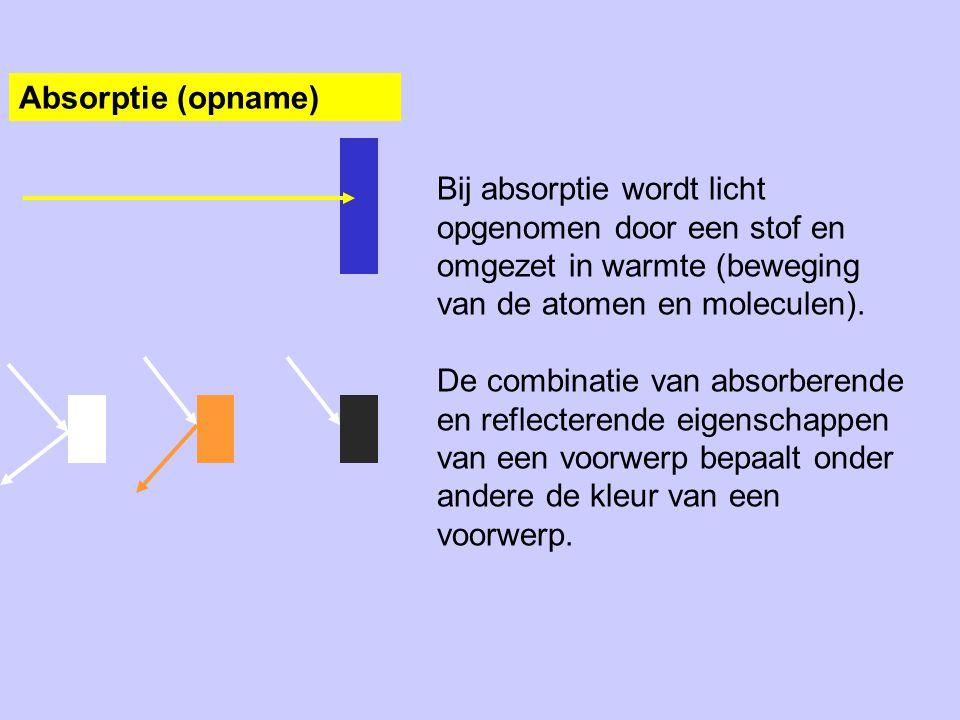90° 3e constructie-straal hoofdas + FF 90° L De laatste constructiestraal gaat eerst door het linker brandpunt F en valt dan op de lens.
