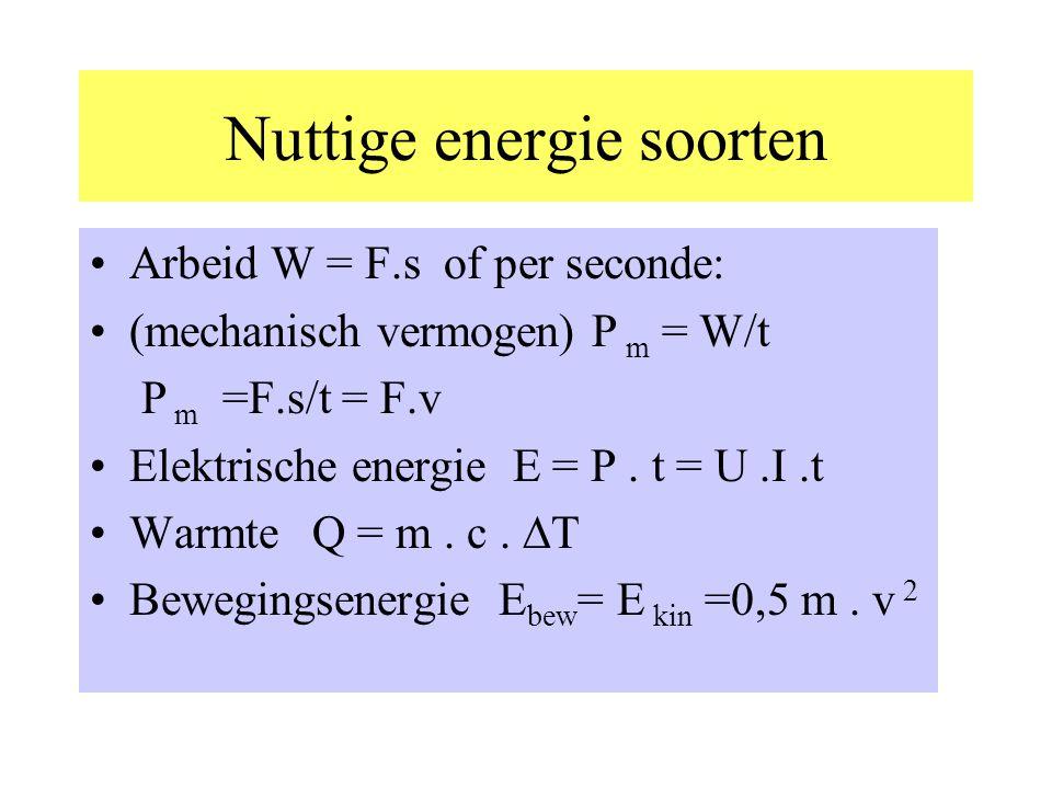 Vervolg verschillende toegevoerde energiesoorten Er kunnen zeer veel soorten energie woorden toegevoerd.(zie H6). Enkele voorbeelden: Zwaarte-energie