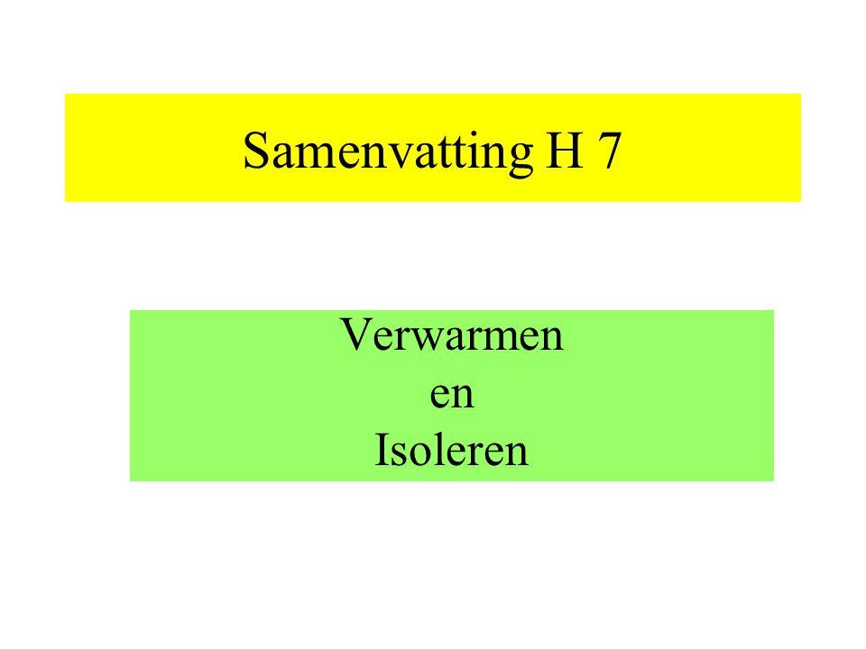 Samenvatting H 7 Verwarmen en Isoleren
