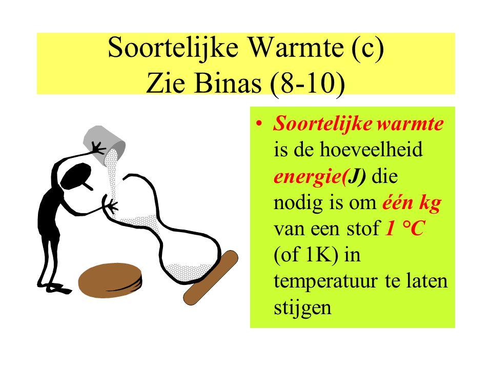 Soortelijke Warmte (c) Zie Binas (8-10) Soortelijke warmte is de hoeveelheid energie(J) die nodig is om één kg van een stof 1 °C (of 1K) in temperatuur te laten stijgen
