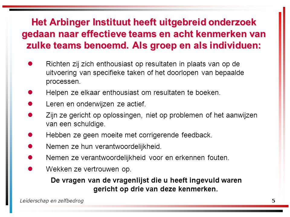 Leiderschap en zelfbedrog5 Het Arbinger Instituut heeft uitgebreid onderzoek gedaan naar effectieve teams en acht kenmerken van zulke teams benoemd. A
