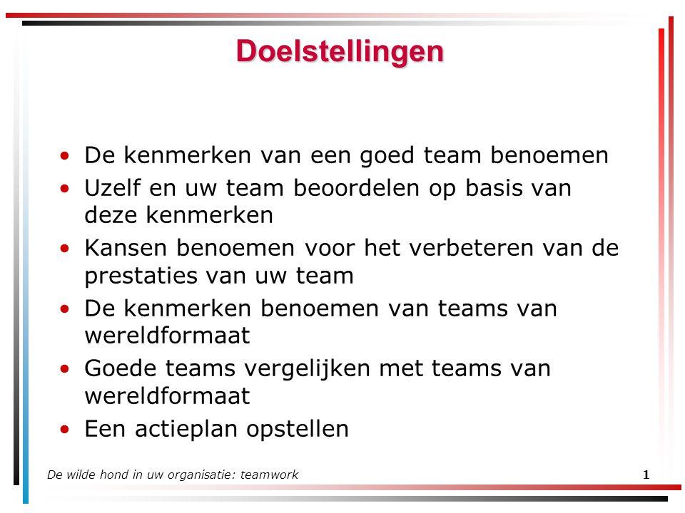 De wilde hond in uw organisatie: teamwork1 Doelstellingen De kenmerken van een goed team benoemen Uzelf en uw team beoordelen op basis van deze kenmer
