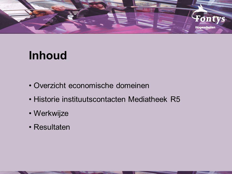 Economische Instituten Mediatheek R5 FH Communicatie (20) FH Financieel Management (23) FH Management, Economie en Recht (24) FH Marketing Management (26)