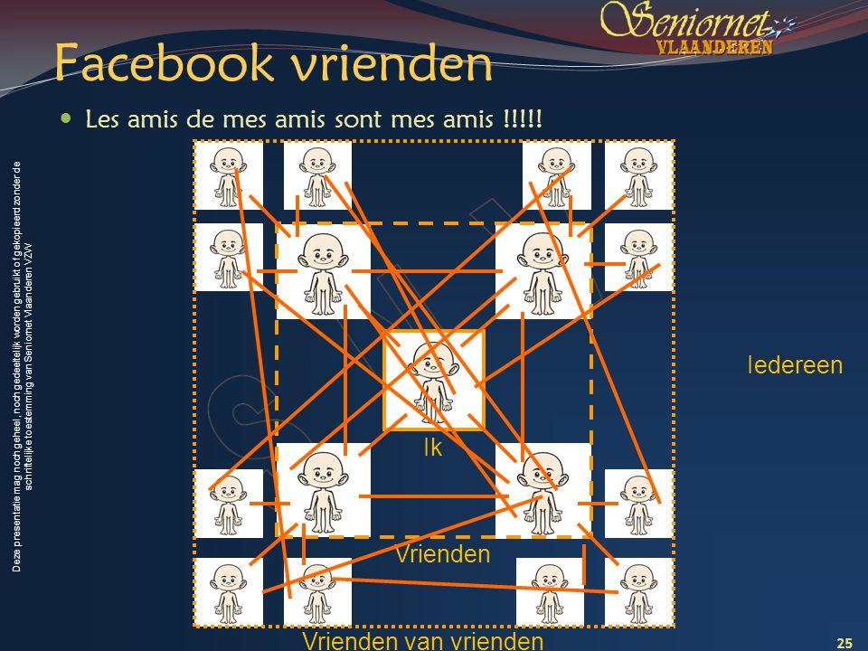Deze presentatie mag noch geheel, noch gedeeltelijk worden gebruikt of gekopieerd zonder de schriftelijke toestemming van Seniornet Vlaanderen VZW Fac