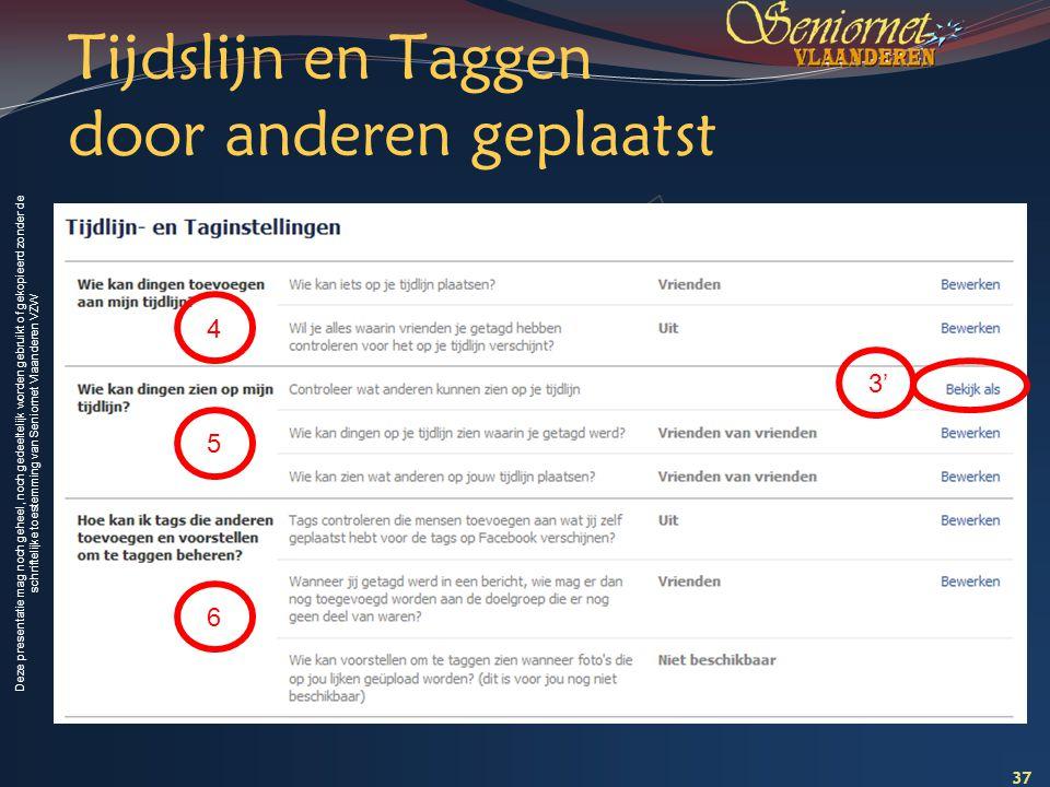 Deze presentatie mag noch geheel, noch gedeeltelijk worden gebruikt of gekopieerd zonder de schriftelijke toestemming van Seniornet Vlaanderen VZW Tij