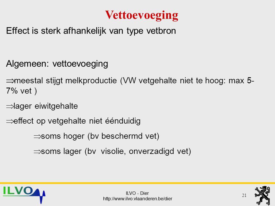 ILVO - Dier http://www.ilvo.vlaanderen.be/dier ILVO - Dier http://www.ilvo.vlaanderen.be/dier 21 Vettoevoeging Effect is sterk afhankelijk van type ve
