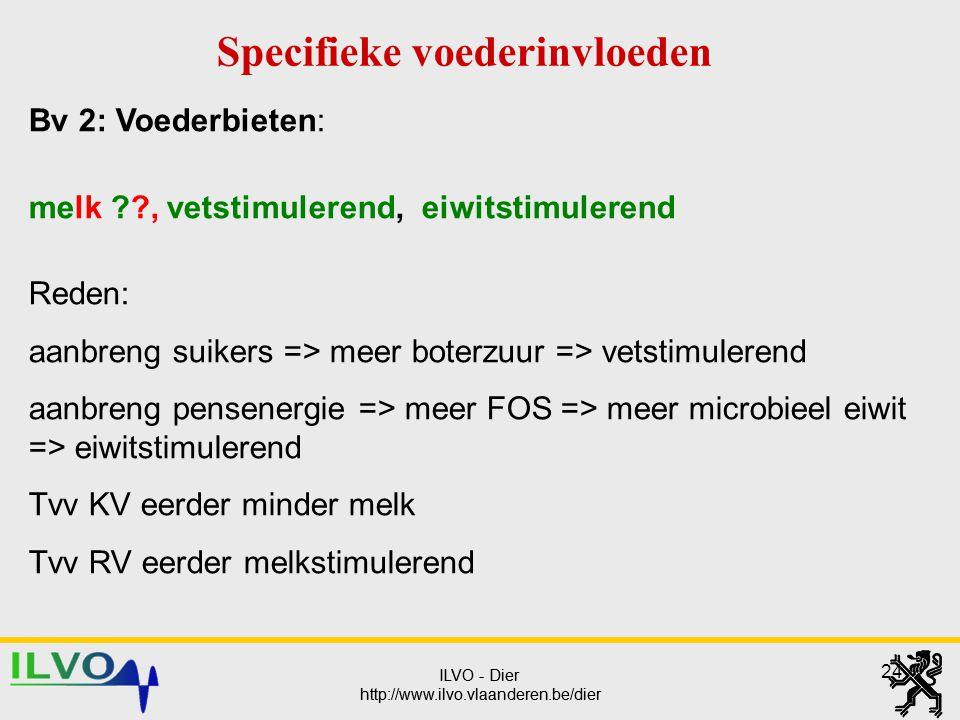 ILVO - Dier http://www.ilvo.vlaanderen.be/dier ILVO - Dier http://www.ilvo.vlaanderen.be/dier 24 Specifieke voederinvloeden Bv 2: Voederbieten: melk ?
