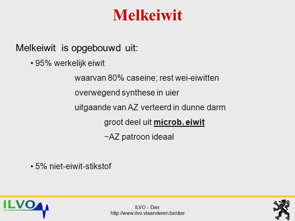 ILVO - Dier http://www.ilvo.vlaanderen.be/dier ILVO - Dier http://www.ilvo.vlaanderen.be/dier Melkeiwit Melkeiwit is opgebouwd uit: 95% werkelijk eiwi