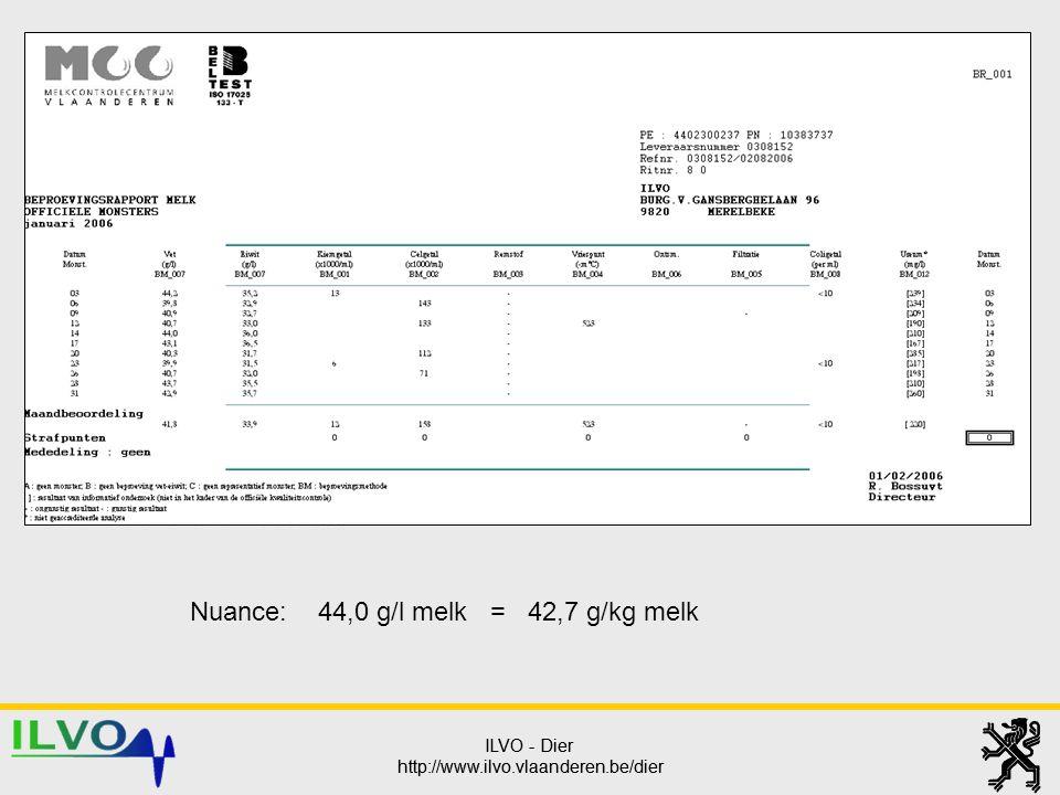 ILVO - Dier http://www.ilvo.vlaanderen.be/dier ILVO - Dier http://www.ilvo.vlaanderen.be/dier Nuance: 44,0 g/l melk = 42,7 g/kg melk