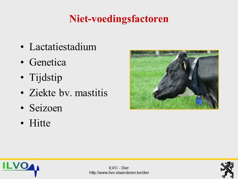 ILVO - Dier http://www.ilvo.vlaanderen.be/dier ILVO - Dier http://www.ilvo.vlaanderen.be/dier Niet-voedingsfactoren Lactatiestadium Genetica Tijdstip