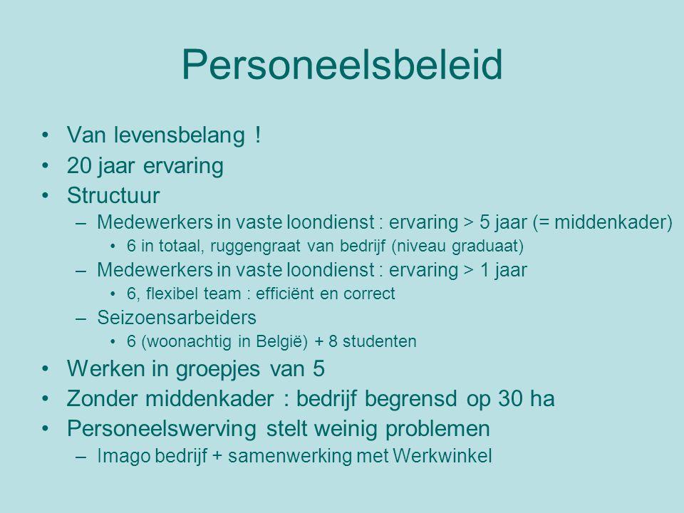 Personeelsbeleid Van levensbelang ! 20 jaar ervaring Structuur –Medewerkers in vaste loondienst : ervaring > 5 jaar (= middenkader) 6 in totaal, rugge