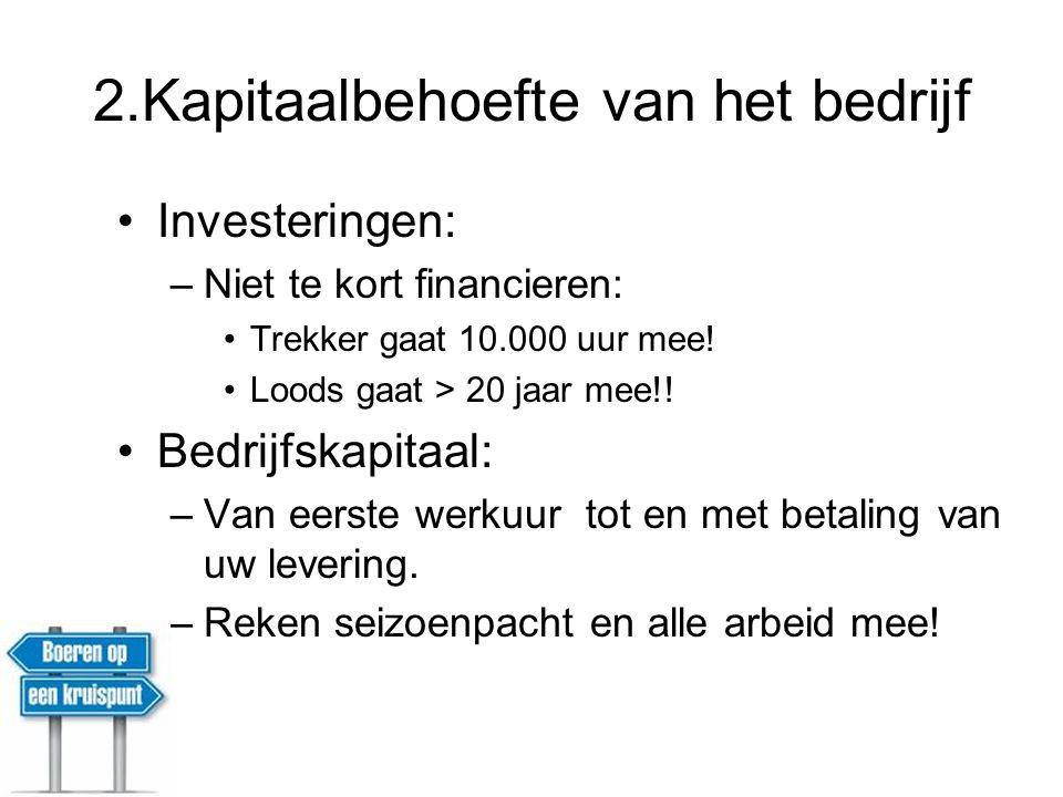 2.Kapitaalbehoefte van het bedrijf Investeringen: –Niet te kort financieren: Trekker gaat 10.000 uur mee.