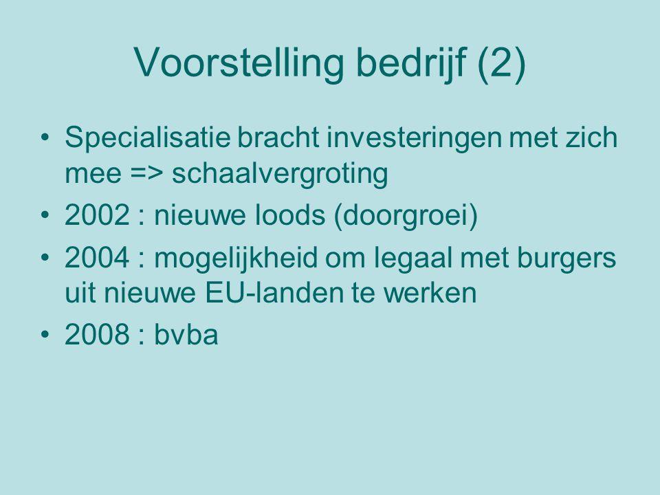 Voorstelling bedrijf (2) Specialisatie bracht investeringen met zich mee => schaalvergroting 2002 : nieuwe loods (doorgroei) 2004 : mogelijkheid om legaal met burgers uit nieuwe EU-landen te werken 2008 : bvba