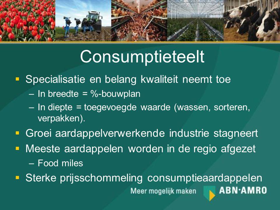  Specialisatie en belang kwaliteit neemt toe –In breedte = %-bouwplan –In diepte = toegevoegde waarde (wassen, sorteren, verpakken).  Groei aardappe