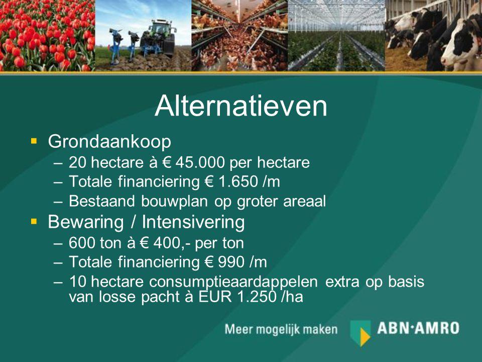 Alternatieven  Grondaankoop –20 hectare à € 45.000 per hectare –Totale financiering € 1.650 /m –Bestaand bouwplan op groter areaal  Bewaring / Inten
