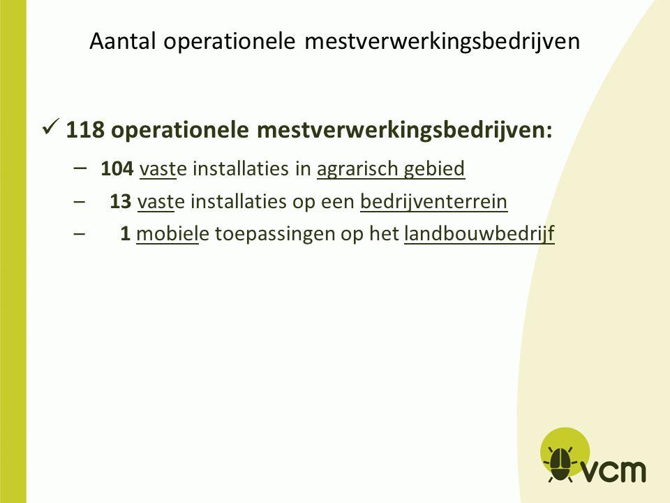 118 operationele mestverwerkingsbedrijven: – 104 vaste installaties in agrarisch gebied – 13 vaste installaties op een bedrijventerrein – 1 mobiele to