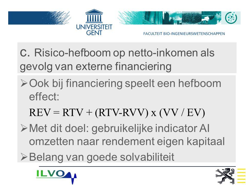 c. Risico-hefboom op netto-inkomen als gevolg van externe financiering  Ook bij financiering speelt een hefboom effect: REV = RTV + (RTV-RVV) x (VV /