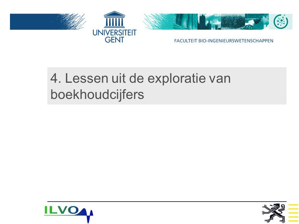 4. Lessen uit de exploratie van boekhoudcijfers