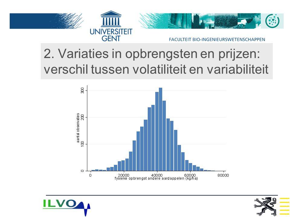2. Variaties in opbrengsten en prijzen: verschil tussen volatiliteit en variabiliteit