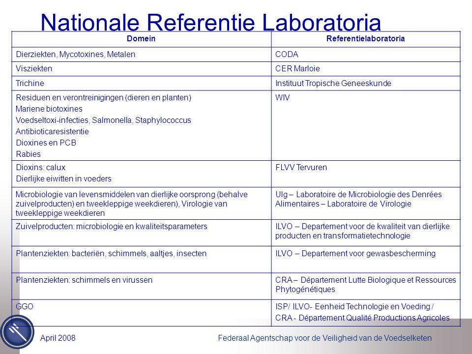 Federaal Agentschap voor de Veiligheid van de VoedselketenApril 2008 Nationale Referentie Laboratoria DomeinReferentielaboratoria Dierziekten, Mycotox