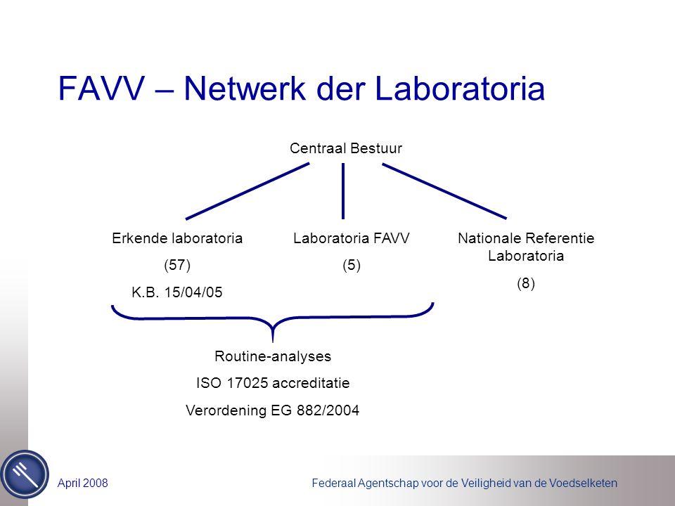 Federaal Agentschap voor de Veiligheid van de VoedselketenApril 2008 FAVV – Netwerk der Laboratoria Centraal Bestuur Laboratoria FAVV (5) Erkende labo