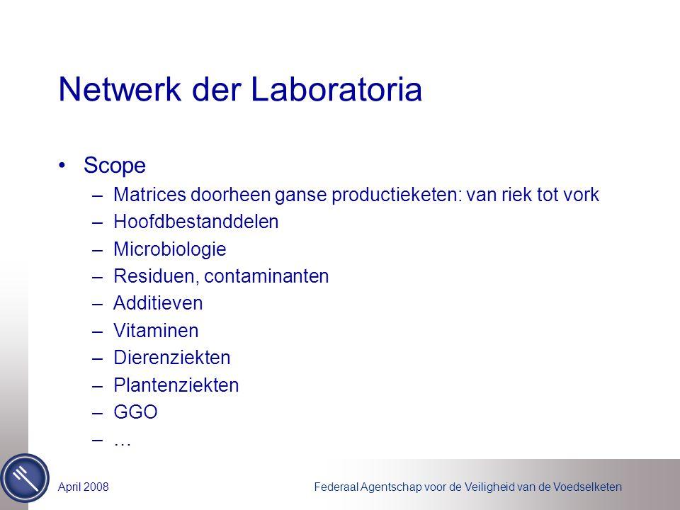 Federaal Agentschap voor de Veiligheid van de VoedselketenApril 2008 Netwerk der Laboratoria Scope –Matrices doorheen ganse productieketen: van riek t