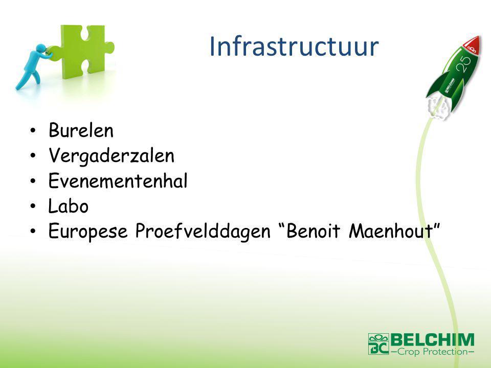 Infrastructuur Burelen Vergaderzalen Evenementenhal Labo Europese Proefvelddagen Benoit Maenhout