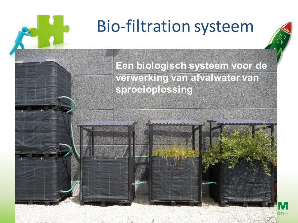 Bio-filtration systeem Een biologisch systeem voor de verwerking van afvalwater van sproeioplossing