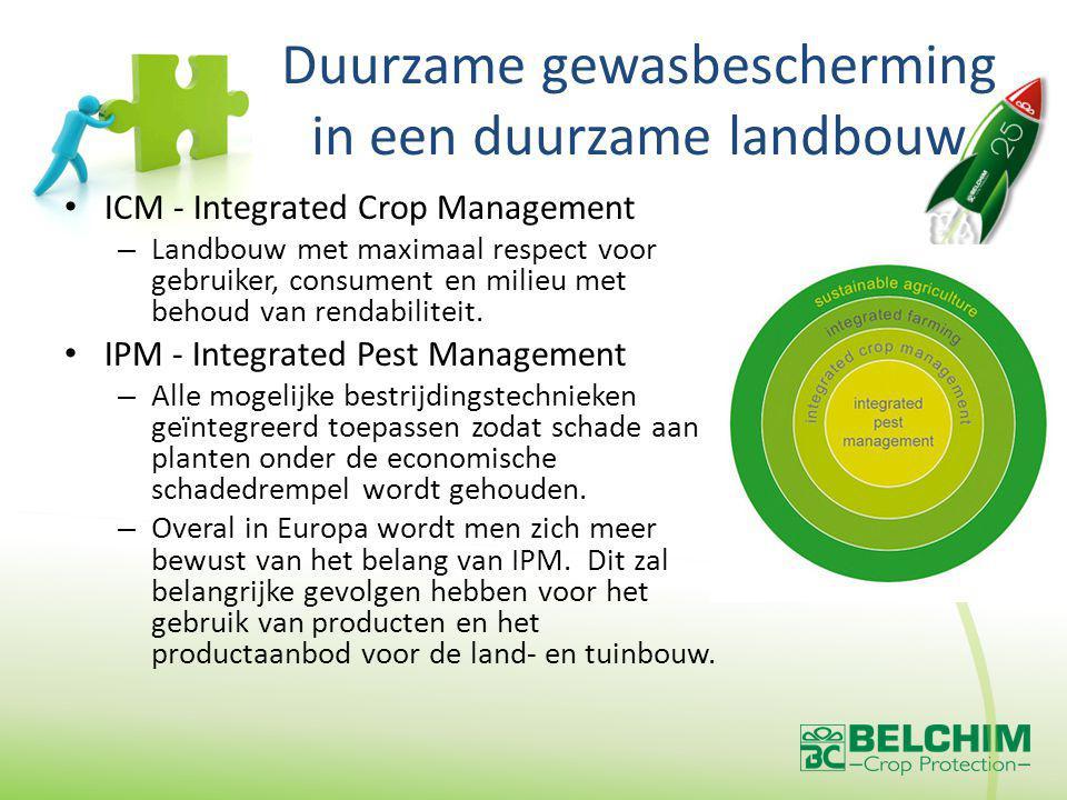 Duurzame gewasbescherming in een duurzame landbouw ICM - Integrated Crop Management – Landbouw met maximaal respect voor gebruiker, consument en milieu met behoud van rendabiliteit.