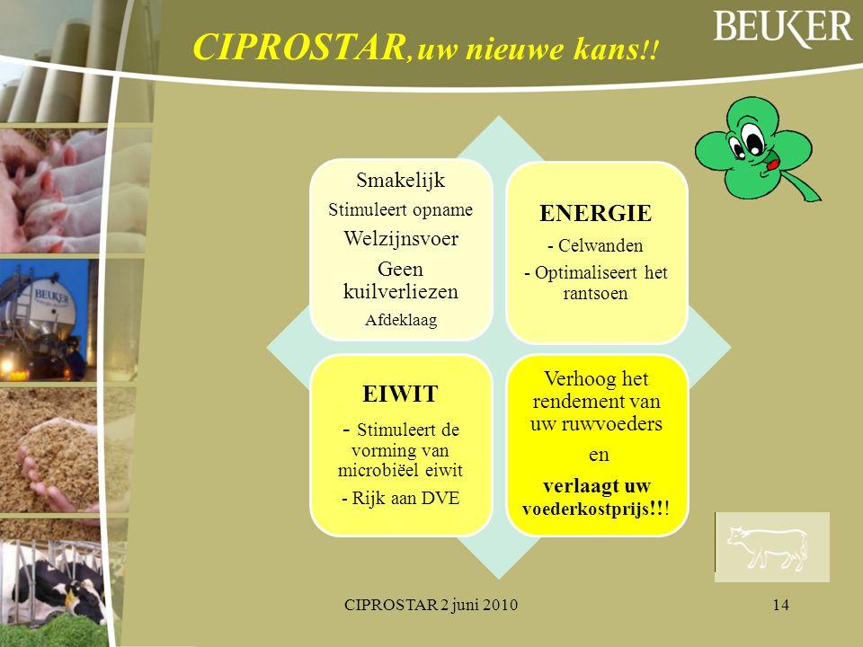CIPROSTAR, uw nieuwe kans !! Smakelijk Stimuleert opname Welzijnsvoer Geen kuilverliezen Afdeklaag ENERGIE - Celwanden - Optimaliseert het rantsoen EI