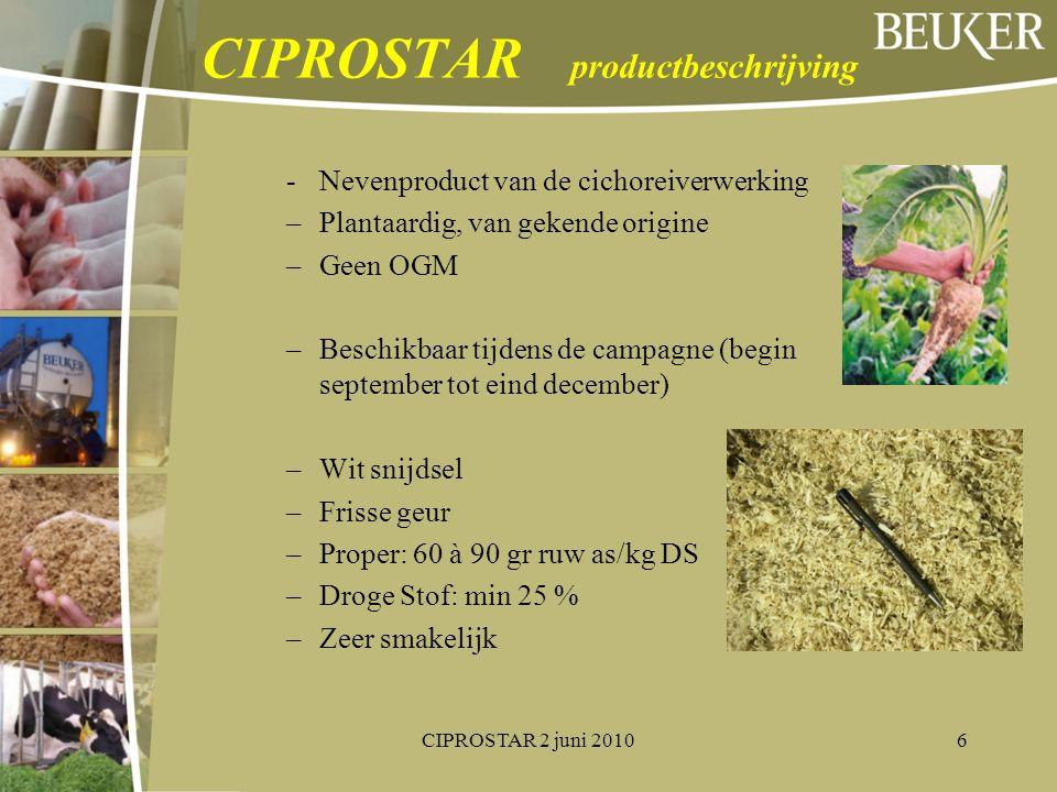 CIPROSTAR productbeschrijving -Nevenproduct van de cichoreiverwerking –Plantaardig, van gekende origine –Geen OGM –Beschikbaar tijdens de campagne (be