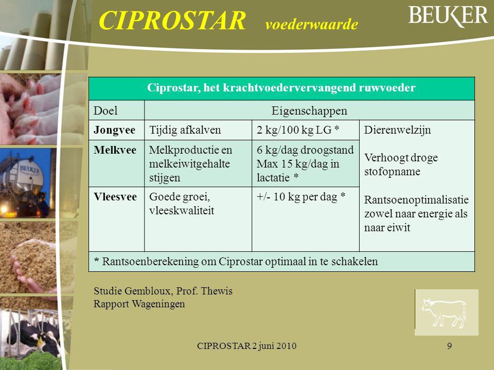 Ciprostar, het krachtvoedervervangend ruwvoeder DoelEigenschappen JongveeTijdig afkalven2 kg/100 kg LG *Dierenwelzijn Verhoogt droge stofopname Rantso