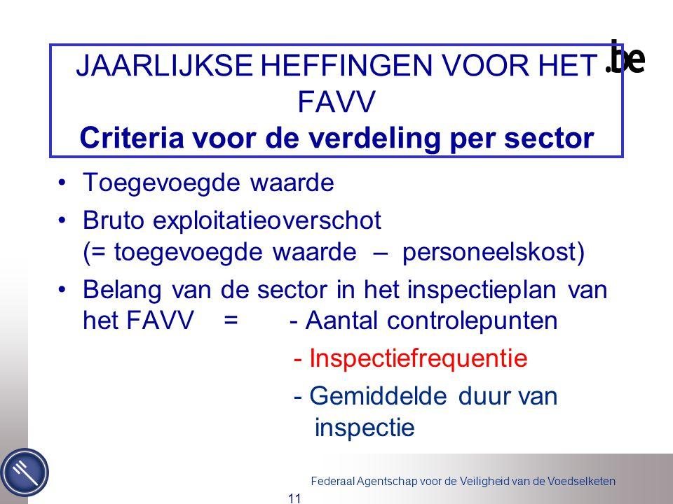 Federaal Agentschap voor de Veiligheid van de Voedselketen 11 JAARLIJKSE HEFFINGEN VOOR HET FAVV Criteria voor de verdeling per sector Toegevoegde waa