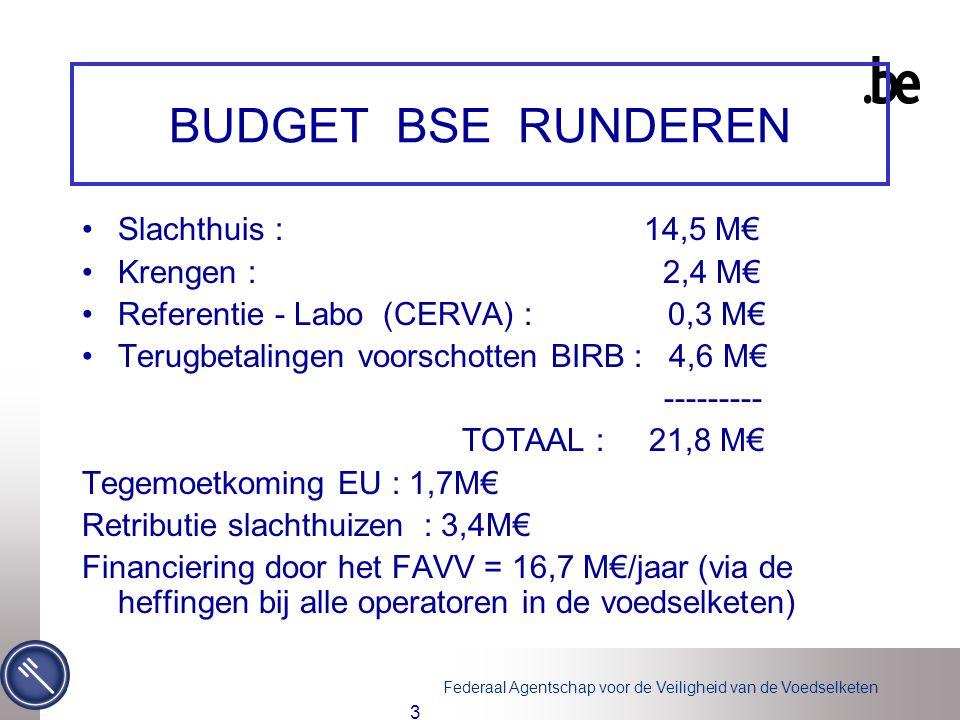Federaal Agentschap voor de Veiligheid van de Voedselketen 3 BUDGET BSE RUNDEREN Slachthuis : 14,5 M€ Krengen : 2,4 M€ Referentie - Labo (CERVA) : 0,3 M€ Terugbetalingen voorschotten BIRB : 4,6 M€ --------- TOTAAL : 21,8 M€ Tegemoetkoming EU : 1,7M€ Retributie slachthuizen : 3,4M€ Financiering door het FAVV = 16,7 M€/jaar (via de heffingen bij alle operatoren in de voedselketen)