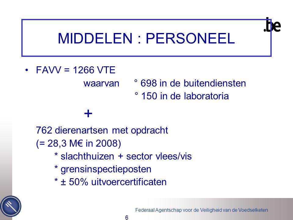 Federaal Agentschap voor de Veiligheid van de Voedselketen 6 MIDDELEN : PERSONEEL FAVV = 1266 VTE waarvan ° 698 in de buitendiensten ° 150 in de labor