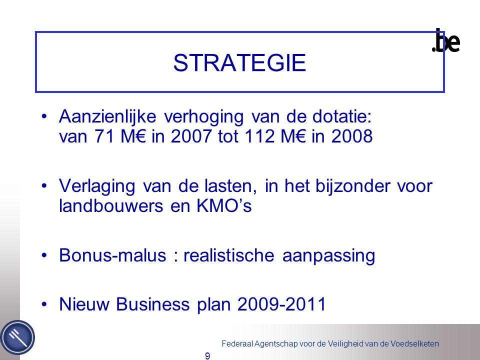 Federaal Agentschap voor de Veiligheid van de Voedselketen 9 STRATEGIE Aanzienlijke verhoging van de dotatie: van 71 M€ in 2007 tot 112 M€ in 2008 Verlaging van de lasten, in het bijzonder voor landbouwers en KMO's Bonus-malus : realistische aanpassing Nieuw Business plan 2009-2011