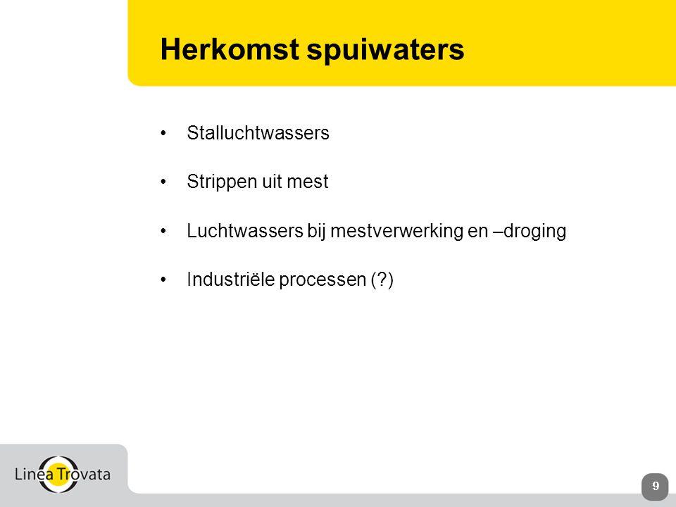 999 Herkomst spuiwaters Stalluchtwassers Strippen uit mest Luchtwassers bij mestverwerking en –droging Industriële processen ( )