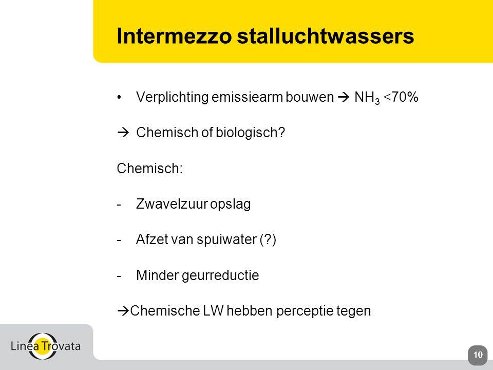 10 Intermezzo stalluchtwassers Verplichting emissiearm bouwen  NH 3 <70%  Chemisch of biologisch.